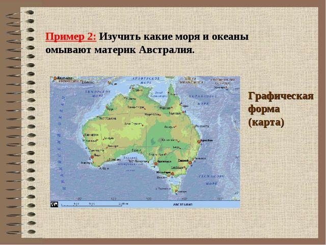 Пример 2: Изучить какие моря и океаны омывают материк Австралия. Графическая...