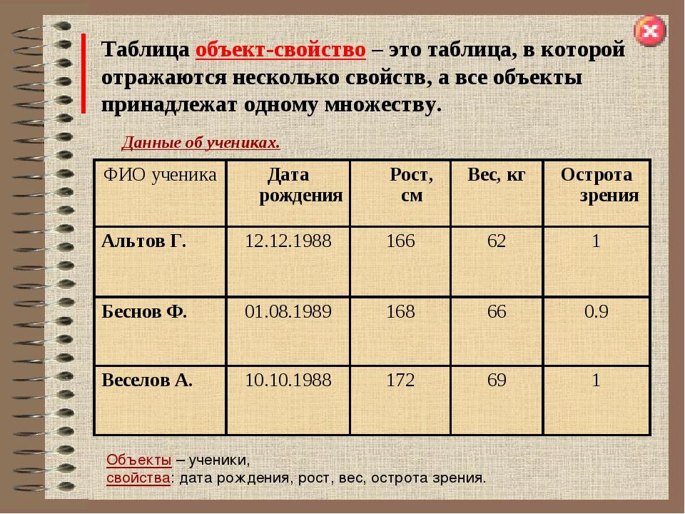Таблица объект-свойство – это таблица, в которой отражаются несколько свойств...