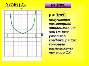 №746 (2). y=∣tgx∣ У Х y=tgx y = ∣tgx∣- получается симметрией относительно оси