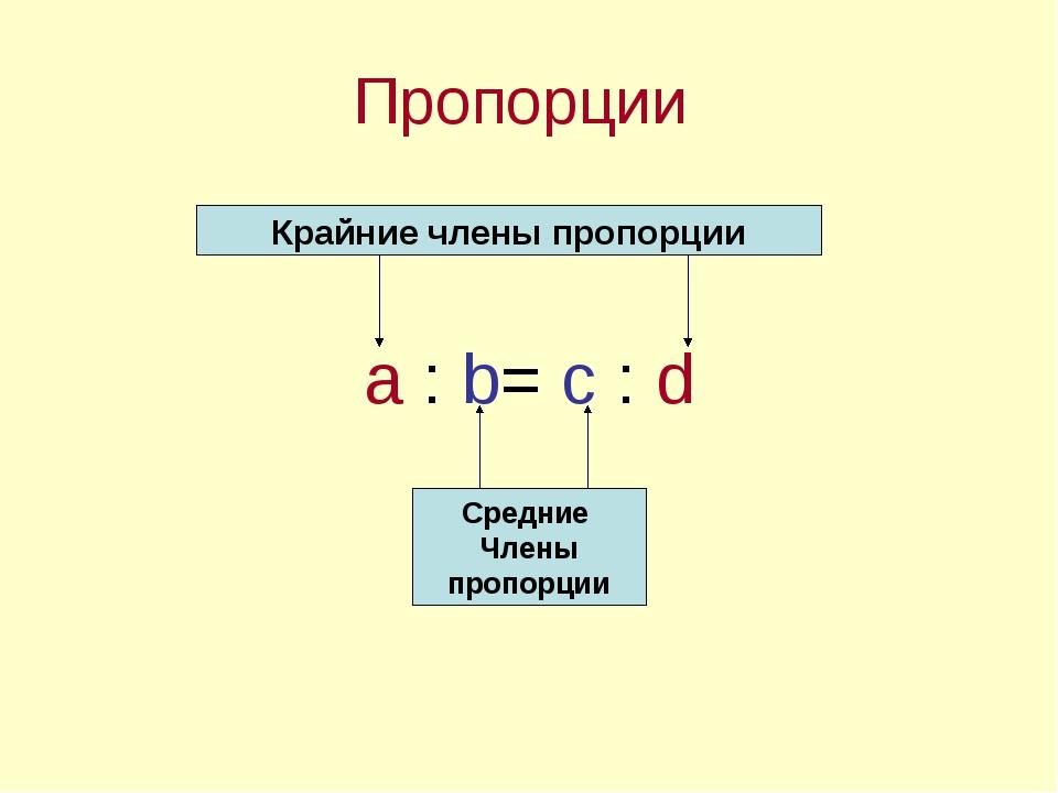 Пропорции a : b= c : d Крайние члены пропорции Средние Члены пропорции