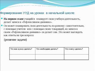 Формирование УУД на уроках в начальной школе На первом этапе учащийся планиру