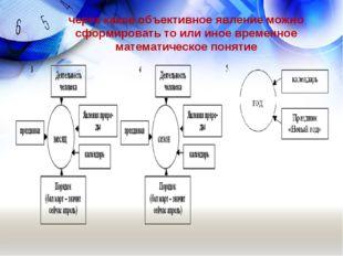 через какое объективное явление можно сформировать то или иное временное мате