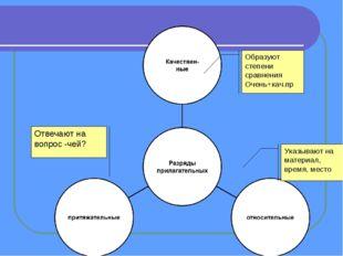 Образуют степени сравнения Образуют степени сравнения Образуют степени сравне