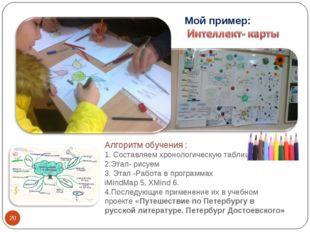 * Алгоритм обучения : 1. Составляем хронологическую таблицу 2.Этап- рисуем 3.