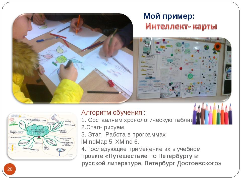 * Алгоритм обучения : 1. Составляем хронологическую таблицу 2.Этап- рисуем 3....