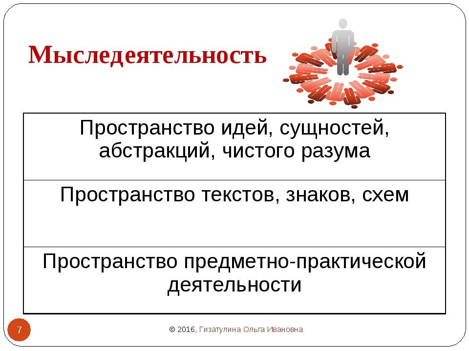 Мыследеятельность © 2016, Гизатулина Ольга Ивановна * Пространство идей, сущн...