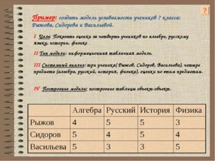 Пример: создать модель успеваемости учеников 7 класса: Рыжова, Сидорова и Вас