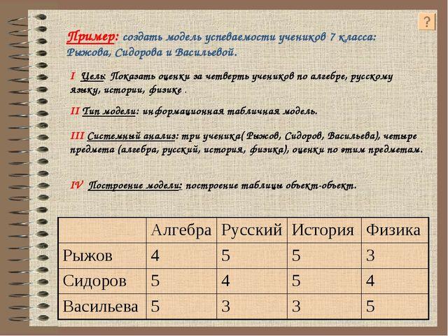 Пример: создать модель успеваемости учеников 7 класса: Рыжова, Сидорова и Вас...