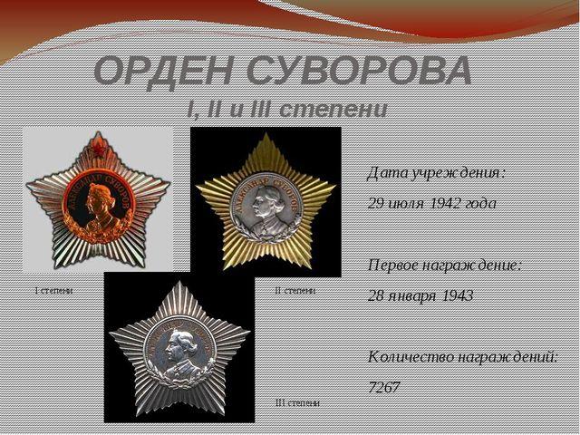 ОРДЕН СУВОРОВА I, II и IIIстепени Дата учреждения: 29июля 1942 года Первое...