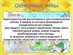 Основные типы климата Территория России расположена в трех климатических пояс