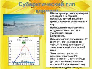 Субарктический тип климата Южная граница пояса примерно совпадает с Северным