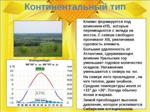 Континентальный тип Климат формируется под влиянием кУВ, которые перемещаются