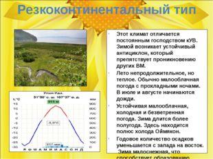 Резкоконтинентальный тип Этот климат отличается постоянным господством кУВ. З