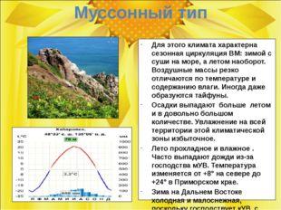 Муссонный тип Для этого климата характерна сезонная циркуляция ВМ: зимой с су