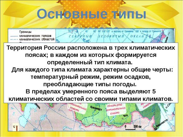 Основные типы климата Территория России расположена в трех климатических пояс...