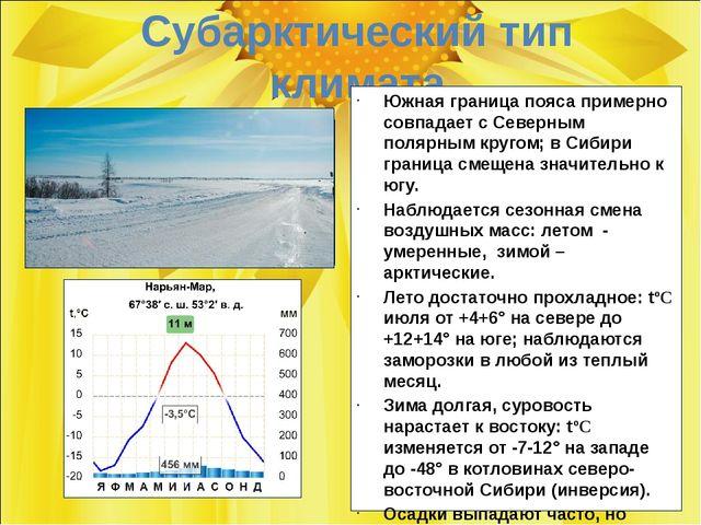 Субарктический тип климата Южная граница пояса примерно совпадает с Северным...