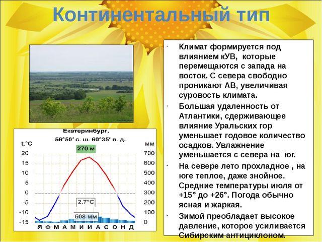 Континентальный тип Климат формируется под влиянием кУВ, которые перемещаются...