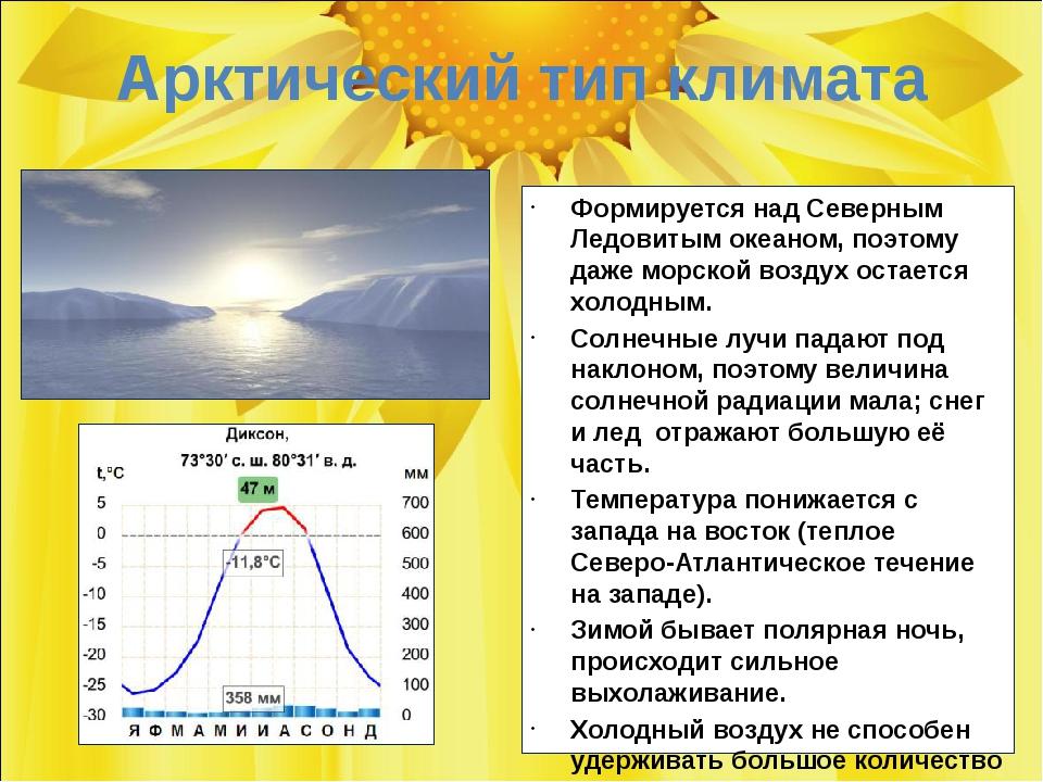 Арктический тип климата Формируется над Северным Ледовитым океаном, поэтому д...