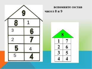 вспомните состав чисел 8 и 9 1 3 2 4 5