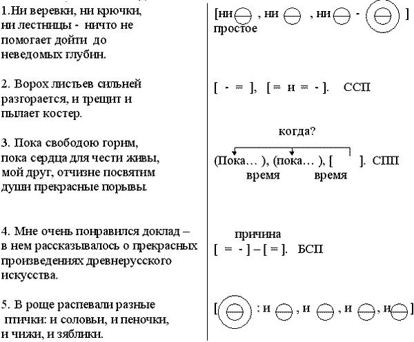 Примеры слов со схемами фото 753