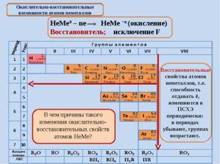 НеМе0 – ne НеМе +n (окисление) Восстановитель; исключение F Окислительно-восс