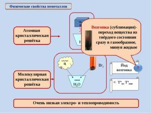 Физические свойства неметаллов > Tºпл Tºкип < Tºпл Tºкип Йод возгонка Н2О Н2О