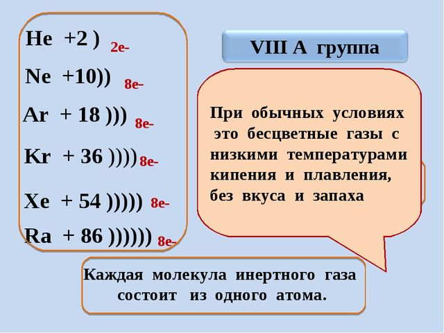 He +2 ) Ne +10)) Ar + 18 ))) Kr + 36 )))) Xe + 54 ))))) Ra + 86 )))))) 8e- 2...