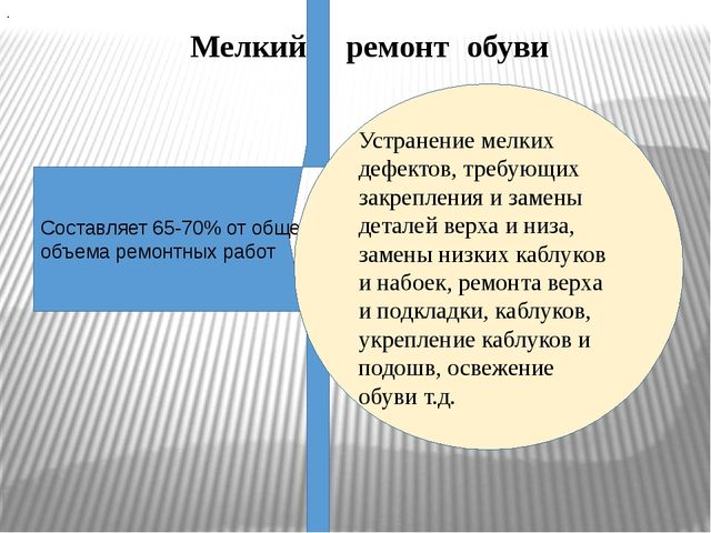 Составляет 65-70% от общего объема ремонтных работ Устранение мелких дефектов...
