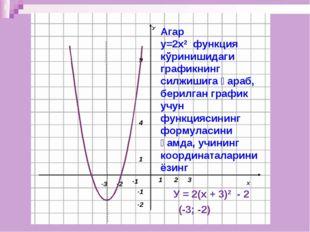 Агар у=2х2 функция кўринишидаги графикнинг силжишига қараб, берилган график у