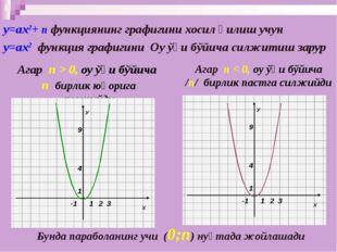 у=ах2+ n функциянинг графигини хосил қилиш учун у=ах2 функция графигини Оу ўқ