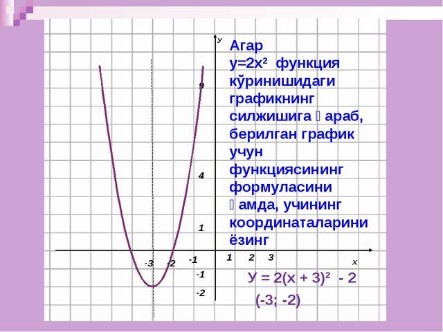 Агар у=2х2 функция кўринишидаги графикнинг силжишига қараб, берилган график у...