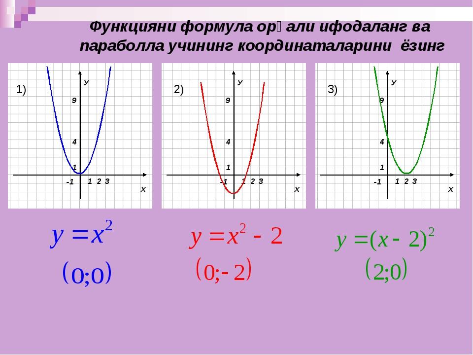 Функцияни формула орқали ифодаланг ва параболла учининг координаталарини ёзин...