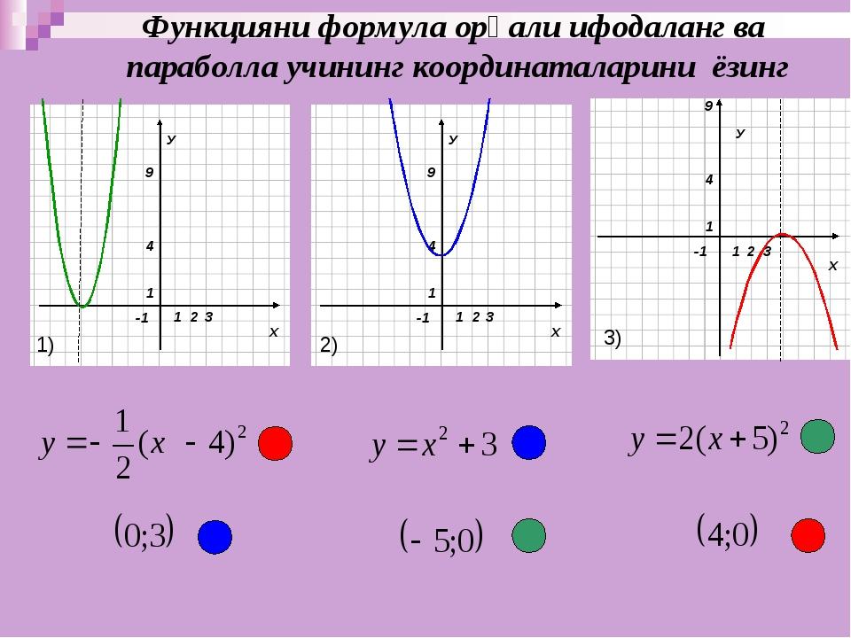 У 1) 2) 3) Функцияни формула орқали ифодаланг ва параболла учининг координата...