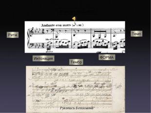 II часть – АНДАНТЕ Ритм Интонация Темп ФОРМА Тембр Рукопись Бетховена