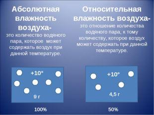 Относительная влажность воздуха- это отношение количества водяного пара, к то