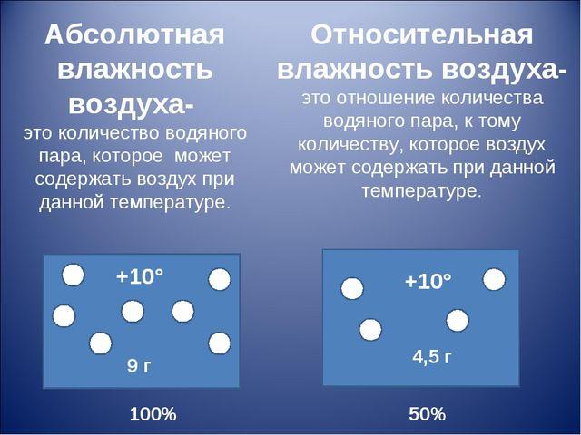 Относительная влажность воздуха- это отношение количества водяного пара, к то...