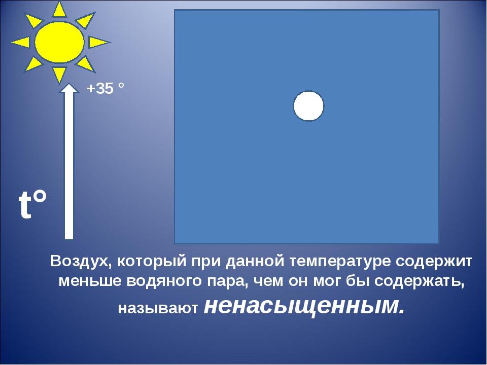 Воздух, который при данной температуре содержит меньше водяного пара, чем он...