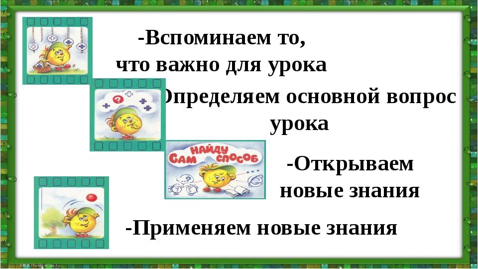 -Вспоминаем то, что важно для урока -Открываем новые знания -Определяем основ...
