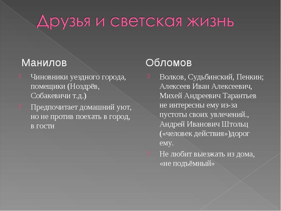 Чиновники уездного города, помещики (Ноздрёв, Собакевичи т.д.) Предпочитает д...