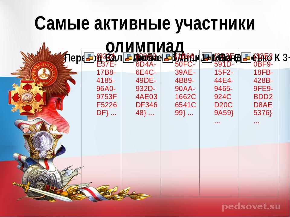 Самые активные участники олимпиад