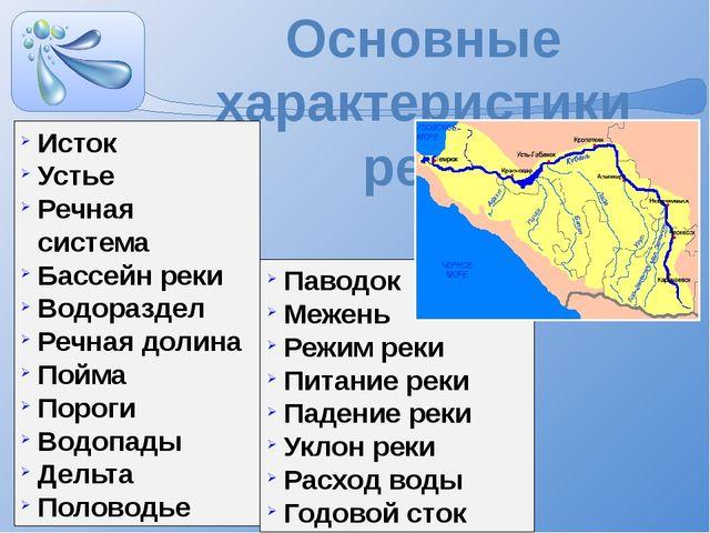 Основные характеристики реки Исток Устье Речная система Бассейн реки Водоразд...