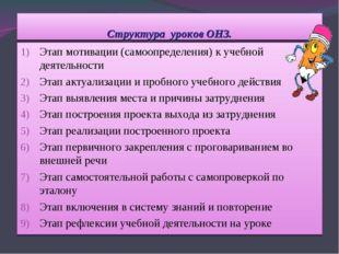 Структура уроков ОНЗ. Этап мотивации (самоопределения) к учебной деятельности