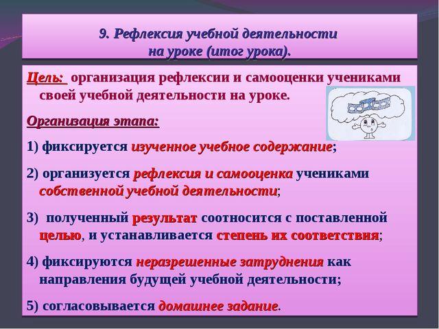 9. Рефлексия учебной деятельности на уроке (итог урока). Цель: организация ре...