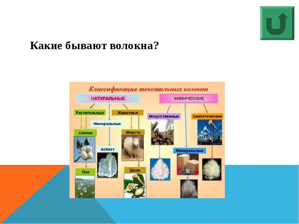 Какое животное является основным производителем шерстяного волокна?
