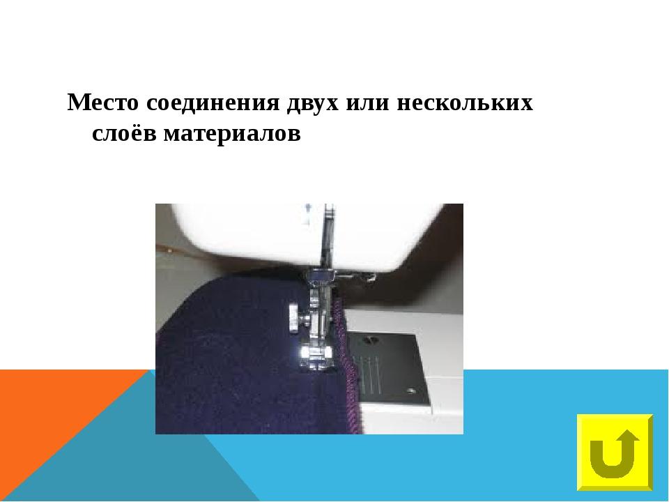 Метод художественной обработки ткани, основанный на сварном соединении деталей