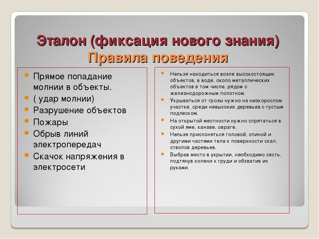 Эталон (фиксация нового знания) Правила поведения Нельзя находиться возле вы...