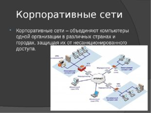 КОМПЬЮТЕРНЫЕ СЕТИ сетевая операционная система Программное обеспечение совме