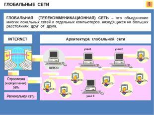 Домашнее задание: 1) Выучить «Правила техники безопасности в компьютерном кла