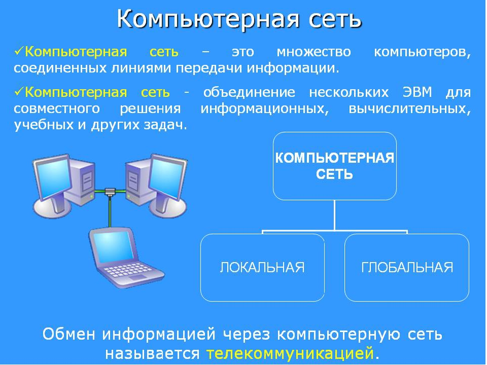computer networks and internet protocol television essay The original name for the internet was arpanet in 1969, arpanet was a wide area network with four main host node computers a host node is any computer directly connected to the network.