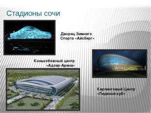 Стадионы сочи Конькобежный центр «Адлер-Арена» Керлинговый Центр «Ледяной куб